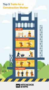 Top 5 traits for a construction worker