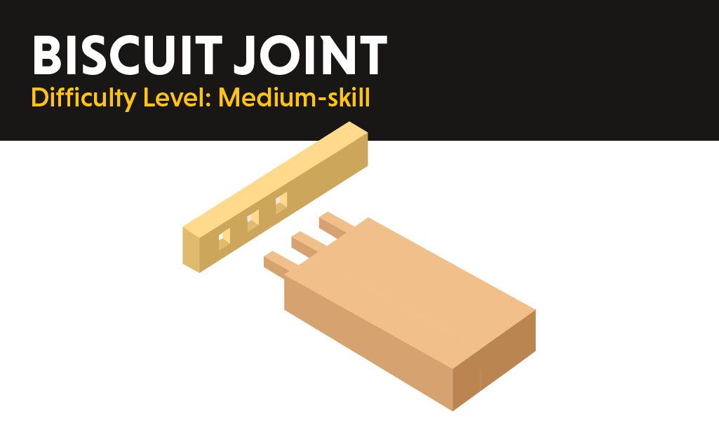 Biscuit joint picture