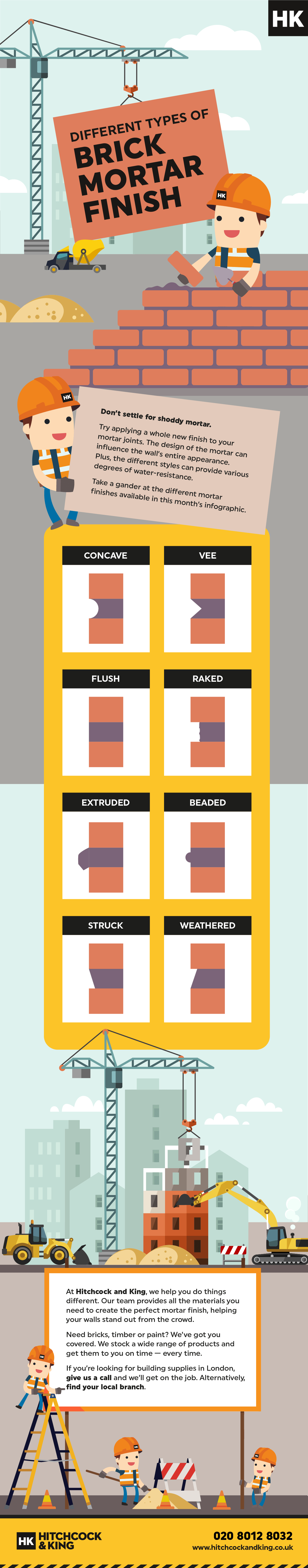 Different types of brick mortar finishes infographic