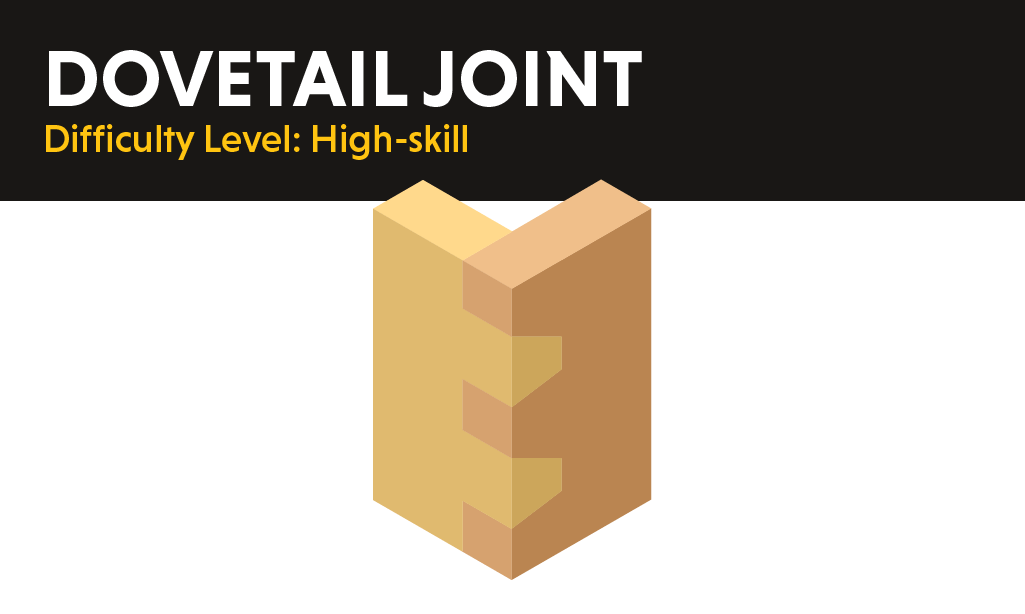 Dovetail Joint picture