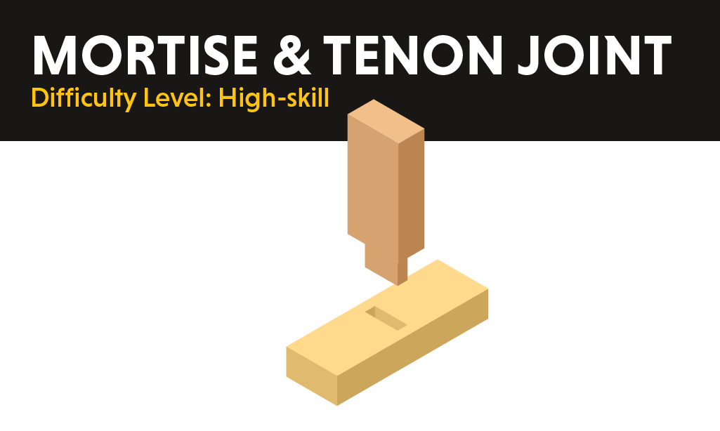 Mortise & Tenon Joint picture