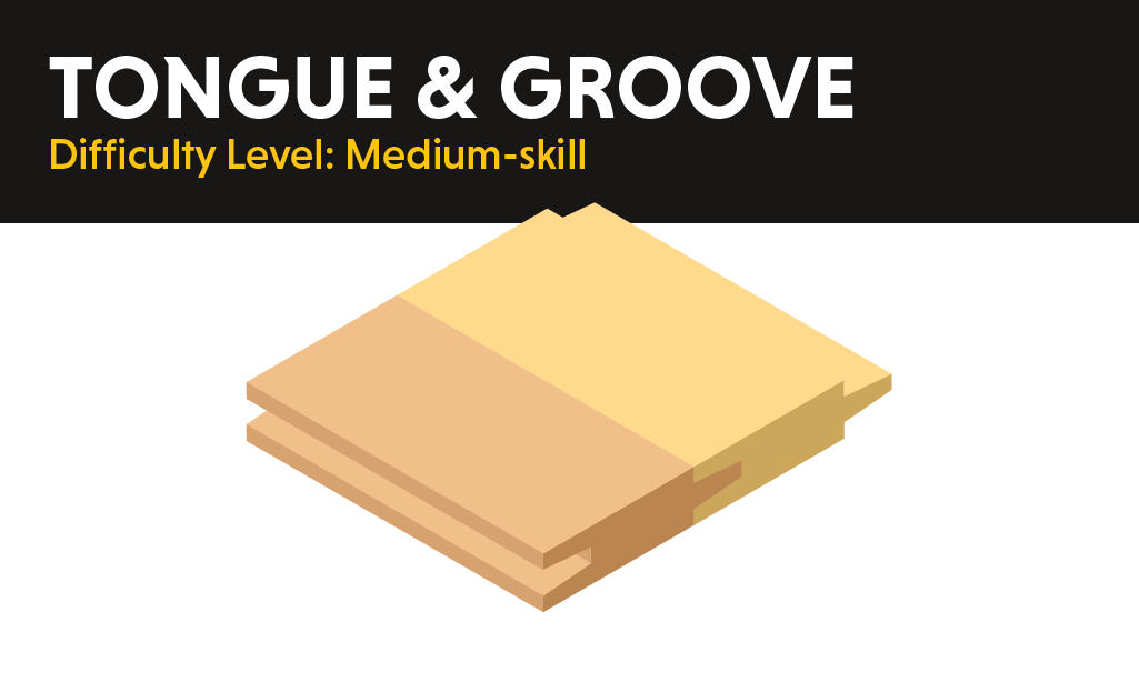 Tongue & groove joint
