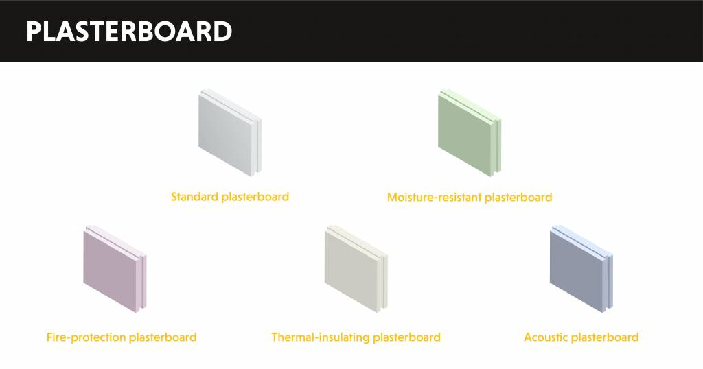 different types of plasterboard graphic by Hitchcock and King